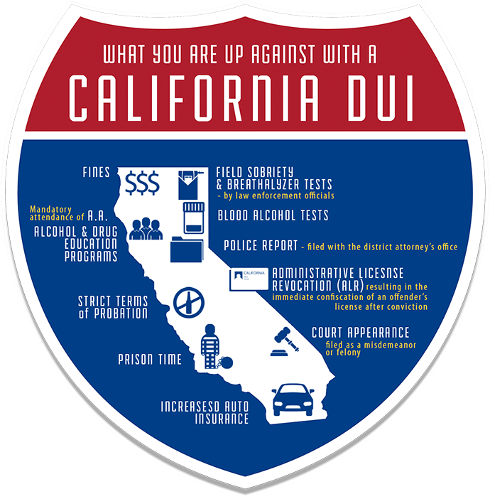 dui-map